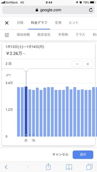 Googleフライトのグラフ表示