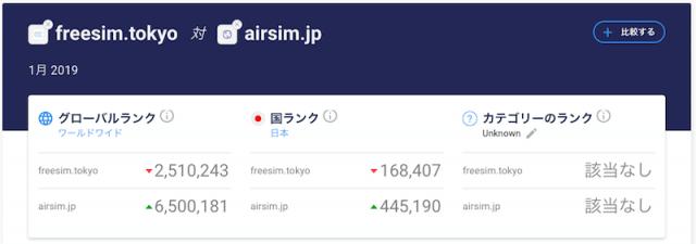 AIRSIM日本との比較