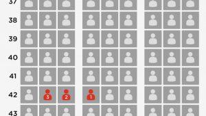 AirAsiaで座席指定ナシでWebチェックインした時の席はどうなる?